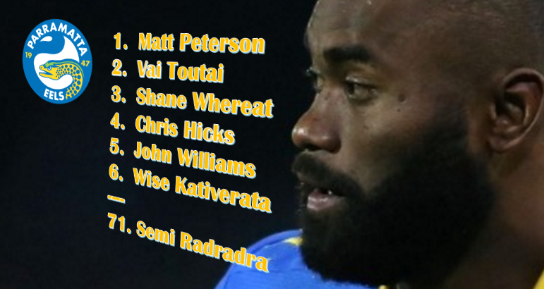 We ask the tough question: Is Semi Radradra in the top 70 Eels wingers of all time…We say..Nah!
